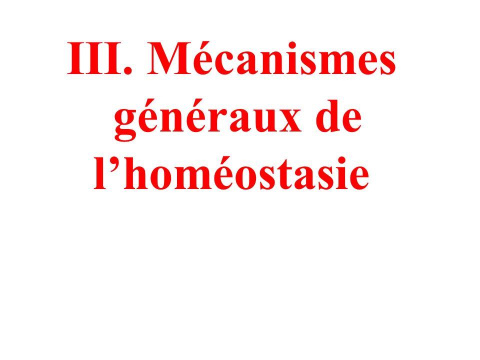 III. Mécanismes généraux de lhoméostasie