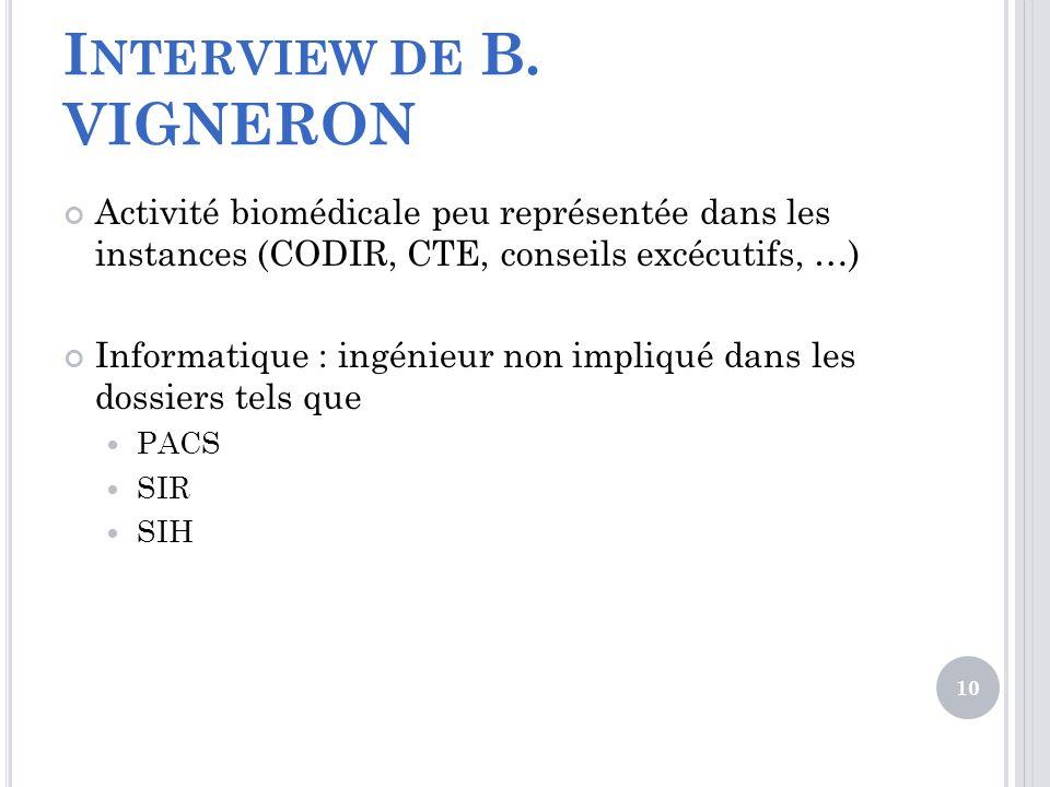 I NTERVIEW DE B. VIGNERON Activité biomédicale peu représentée dans les instances (CODIR, CTE, conseils excécutifs, …) Informatique : ingénieur non im