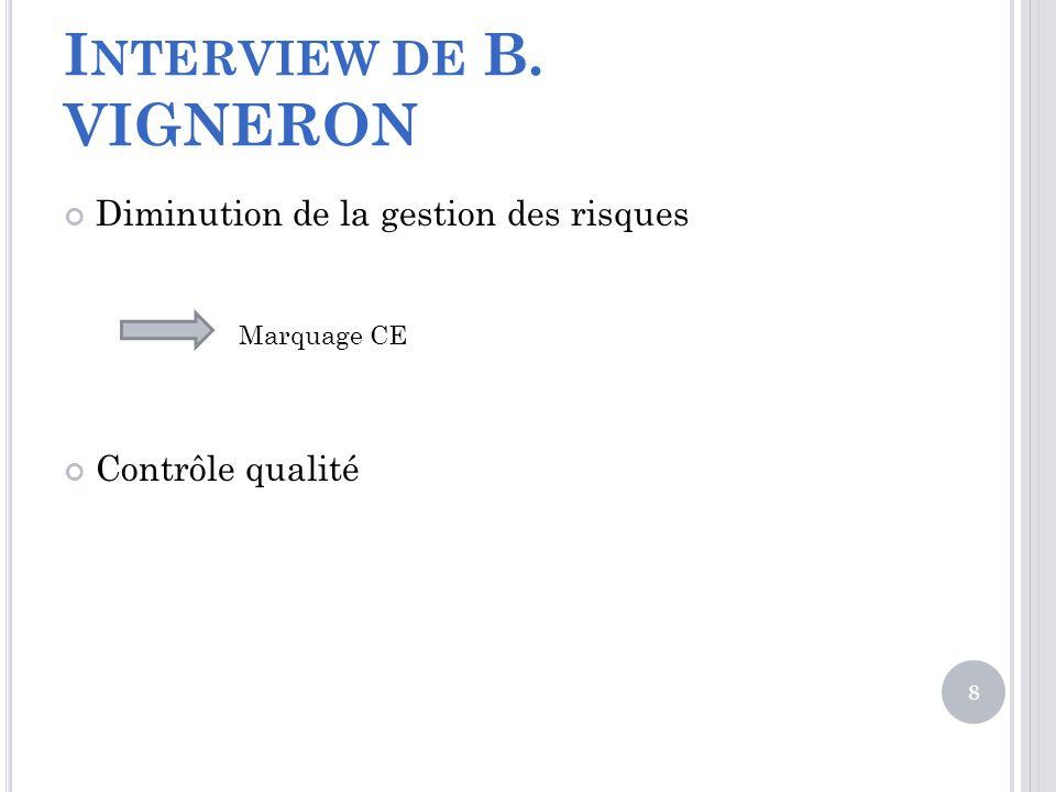 I NTERVIEW DE B.