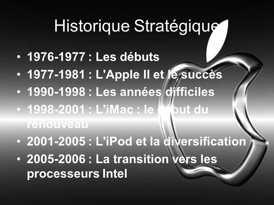 Historique Stratégique 1976-1977 : Les débuts 1977-1981 : L'Apple II et le succès 1990-1998 : Les années difficiles 1998-2001 : L'iMac : le début du r