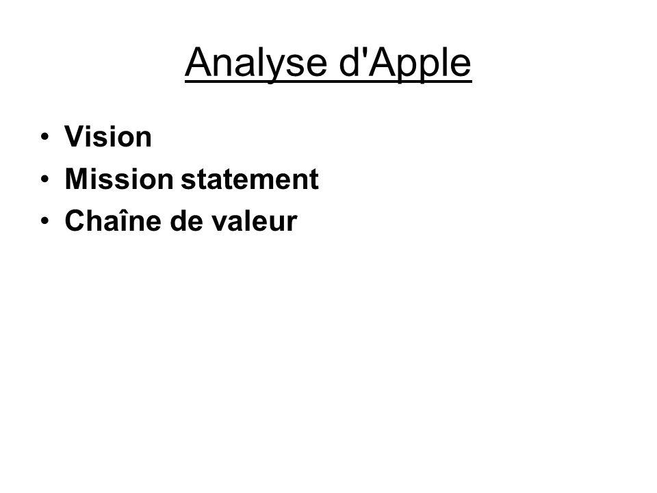 Analyse d'Apple Vision Mission statement Chaîne de valeur