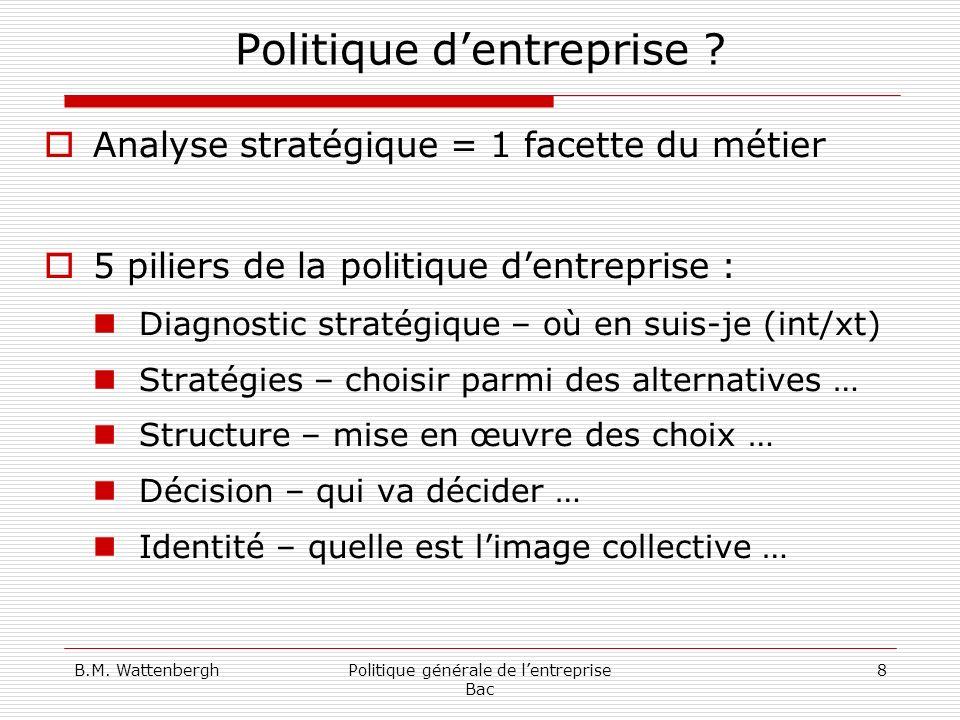 B.M. WattenberghPolitique générale de lentreprise Bac 8 Politique dentreprise ? Analyse stratégique = 1 facette du métier 5 piliers de la politique de