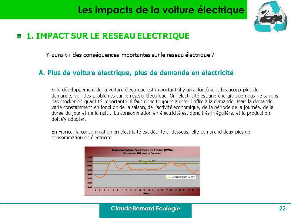Claude Bernard Ecologie 22 Les impacts de la voiture électrique 1. IMPACT SUR LE RESEAU ELECTRIQUE Y-aura-t-il des conséquences importantes sur le rés