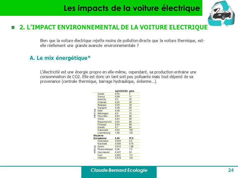 Claude Bernard Ecologie 24 Les impacts de la voiture électrique 2. LIMPACT ENVIRONNEMENTAL DE LA VOITURE ELECTRIQUE Bien que la voiture électrique rej