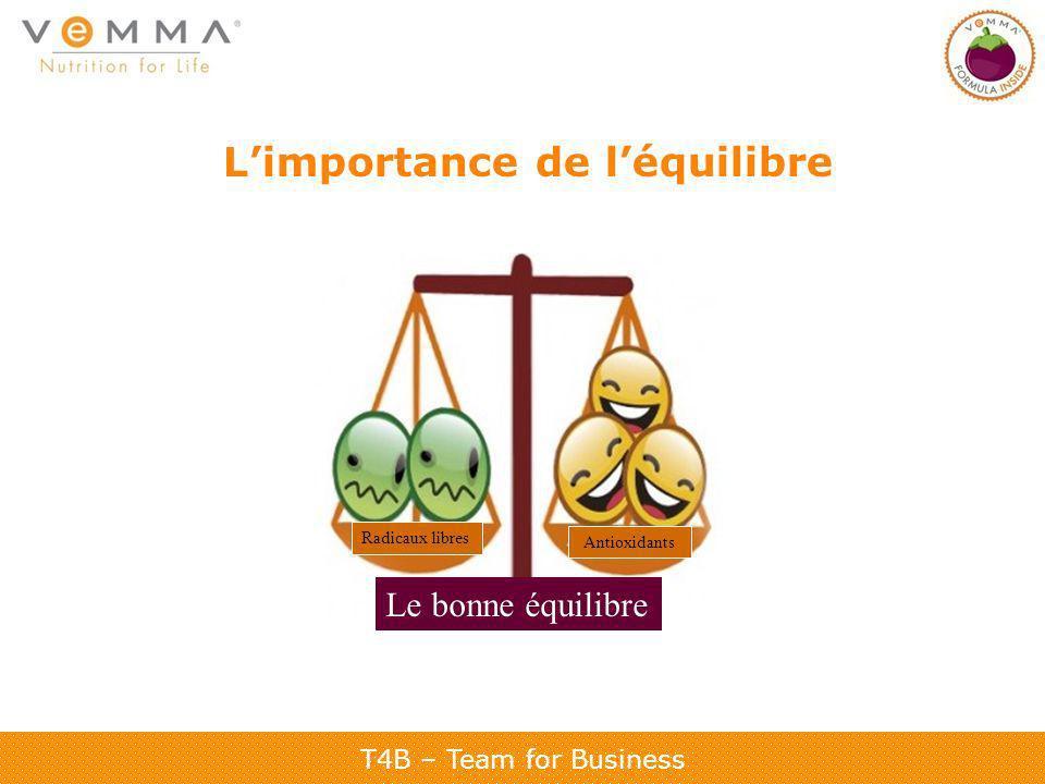 T4B – Team for Business Limportance de léquilibre Radicaux libres Antioxidants Le bonne équilibre