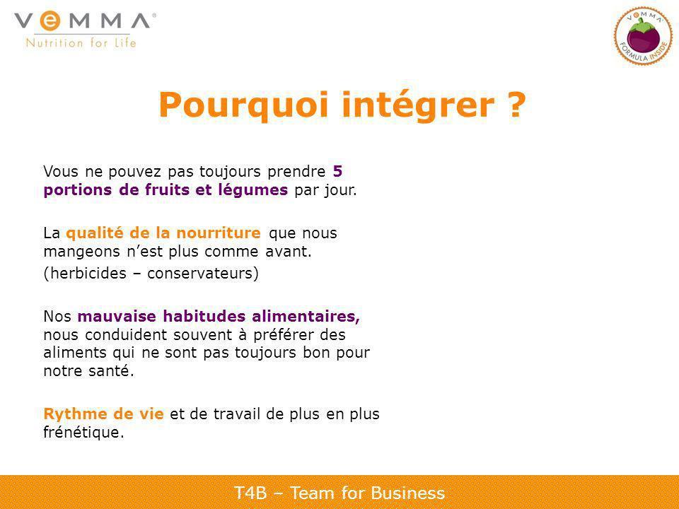 T4B – Team for Business Pourquoi intégrer .