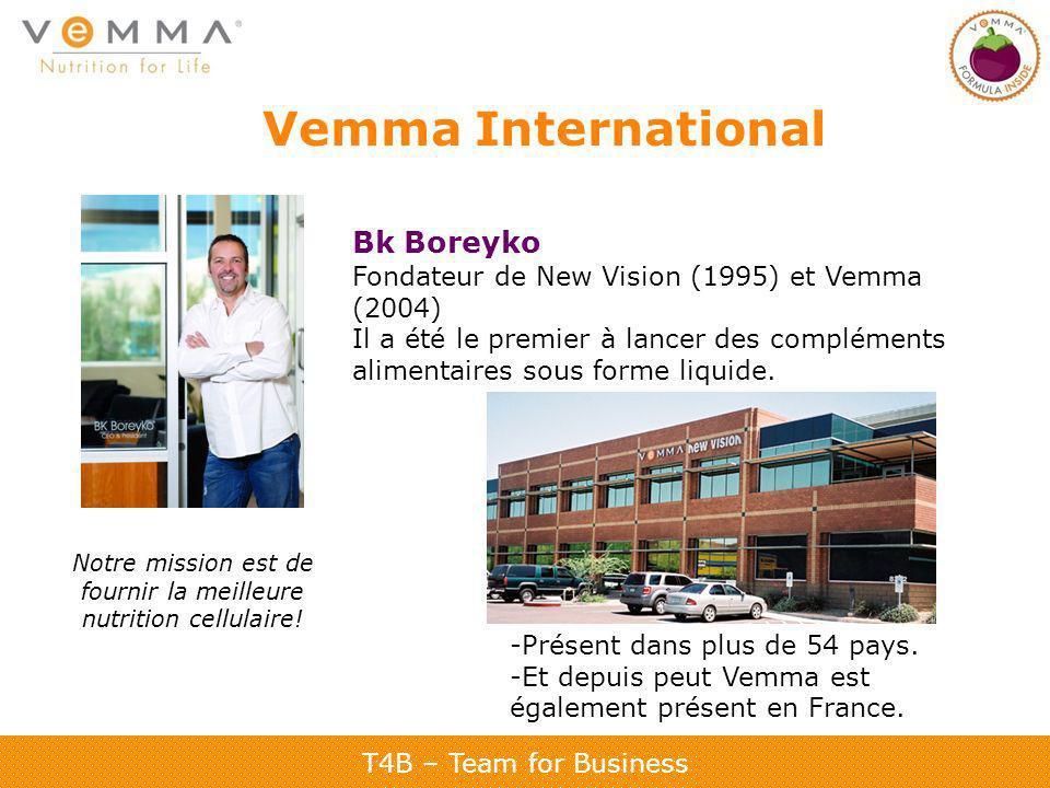 T4B – Team for Business Vemma International Bk Boreyko Fondateur de New Vision (1995) et Vemma (2004) Il a été le premier à lancer des compléments alimentaires sous forme liquide.