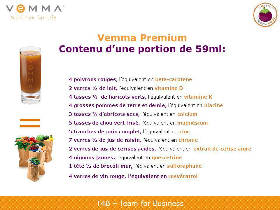 T4B – Team for Business 4 poivrons rouges, léquivalent en beta-carotène 2 verres ½ de lait, léquivalent en vitamine D 4 tasses ½ de haricots verts, lé
