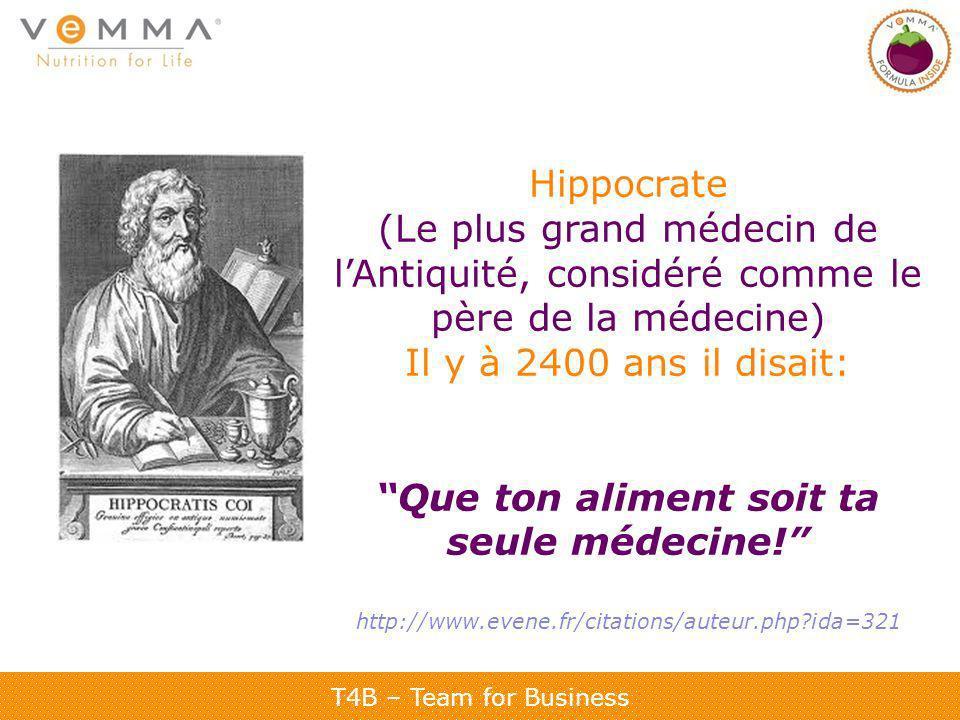 T4B – Team for Business Hippocrate (Le plus grand médecin de lAntiquité, considéré comme le père de la médecine) Il y à 2400 ans il disait: Que ton aliment soit ta seule médecine.