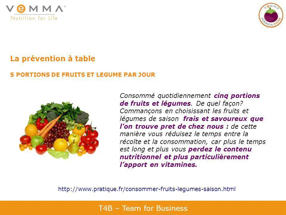 T4B – Team for Business La prévention à table 5 PORTIONS DE FRUITS ET LEGUME PAR JOUR Consommé quotidiennement cinq portions de fruits et légumes. De
