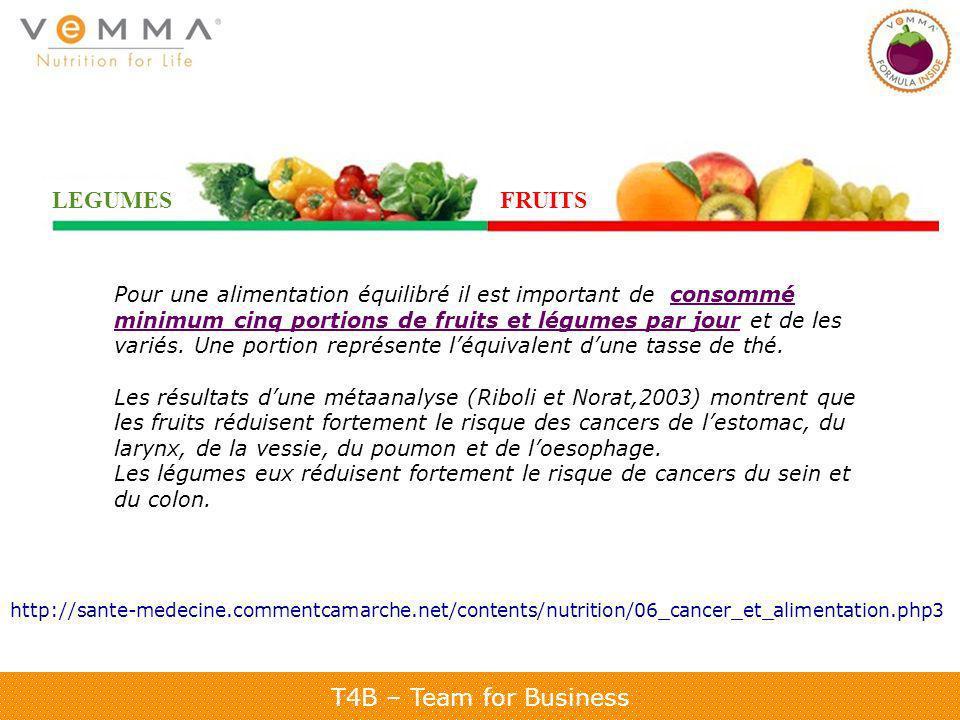 T4B – Team for Business Pour une alimentation équilibré il est important de consommé minimum cinq portions de fruits et légumes par jour et de les var