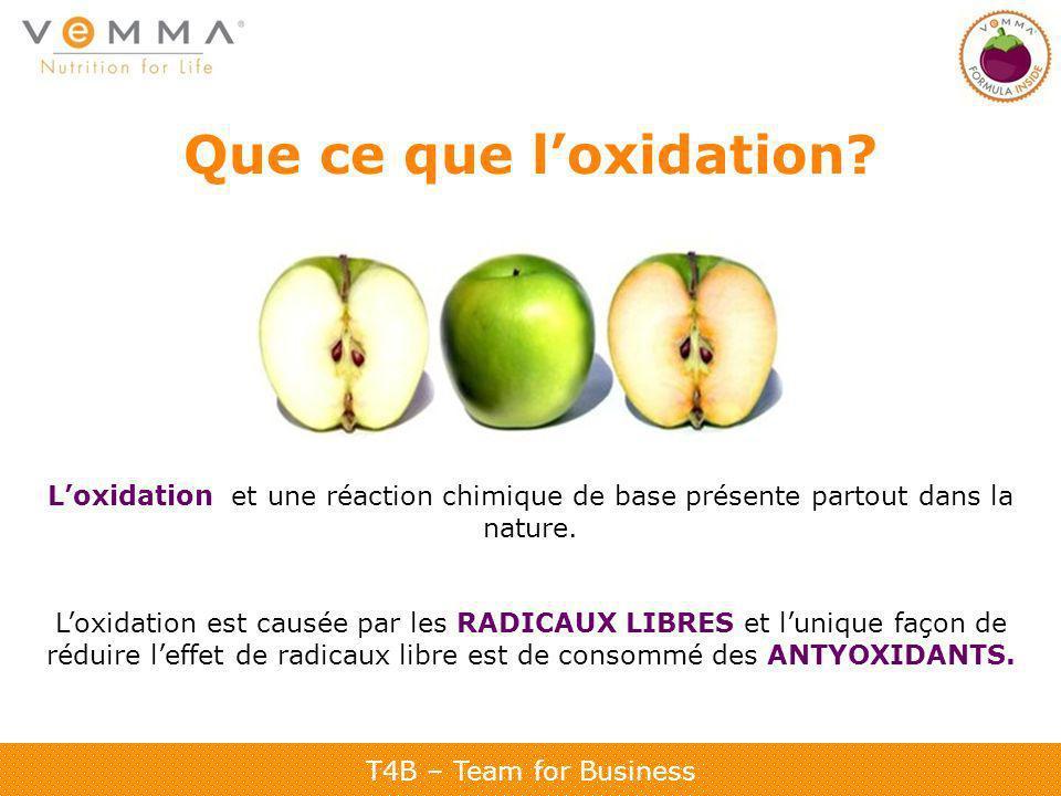 T4B – Team for Business Que ce que loxidation? Loxidation et une réaction chimique de base présente partout dans la nature. Loxidation est causée par