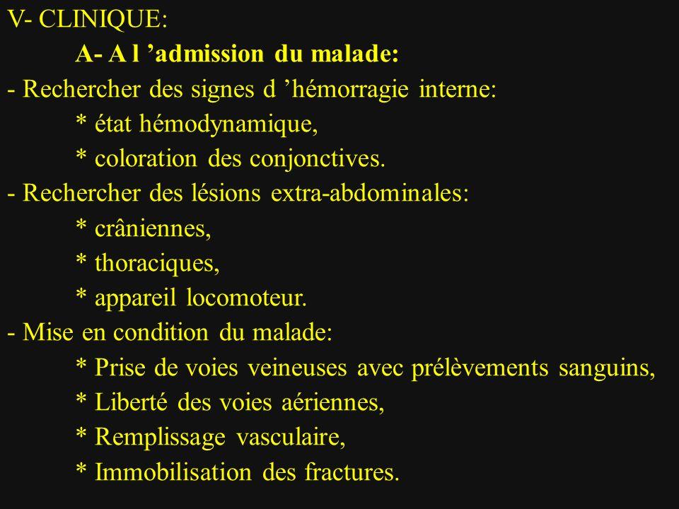 V- CLINIQUE: A- A l admission du malade: - Rechercher des signes d hémorragie interne: * état hémodynamique, * coloration des conjonctives. - Recherch