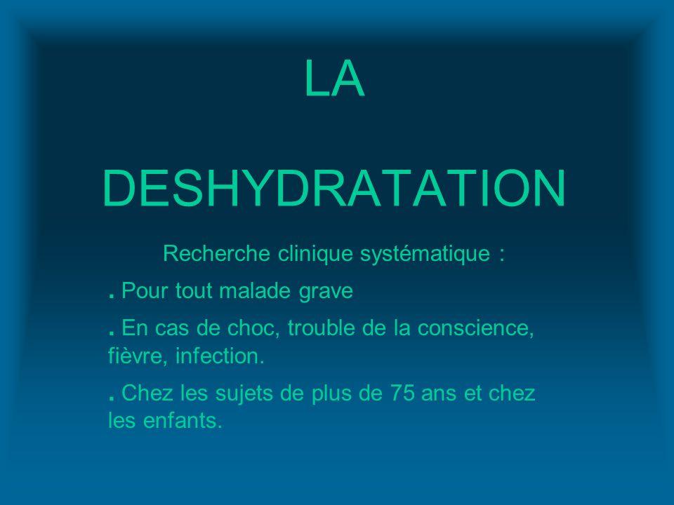 Hyperhydratations