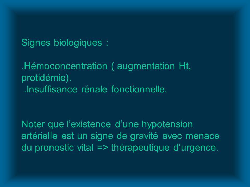 Signes biologiques :.Hémoconcentration ( augmentation Ht, protidémie)..Insuffisance rénale fonctionnelle. Noter que lexistence dune hypotension artéri