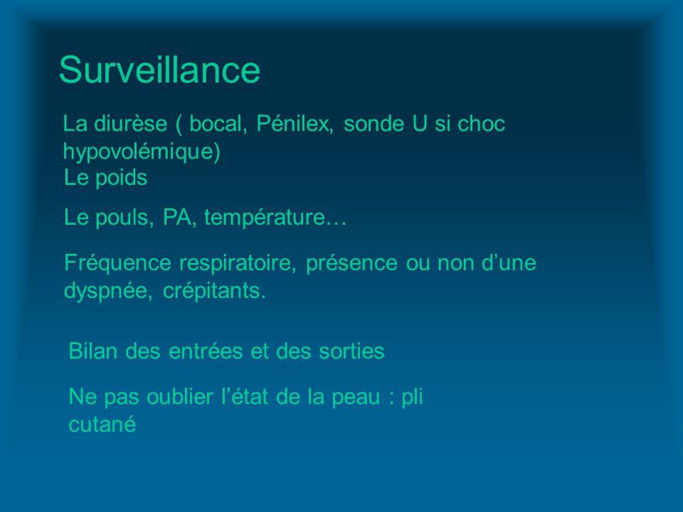 Surveillance La diurèse ( bocal, Pénilex, sonde U si choc hypovolémique) Le poids Le pouls, PA, température… Fréquence respiratoire, présence ou non d