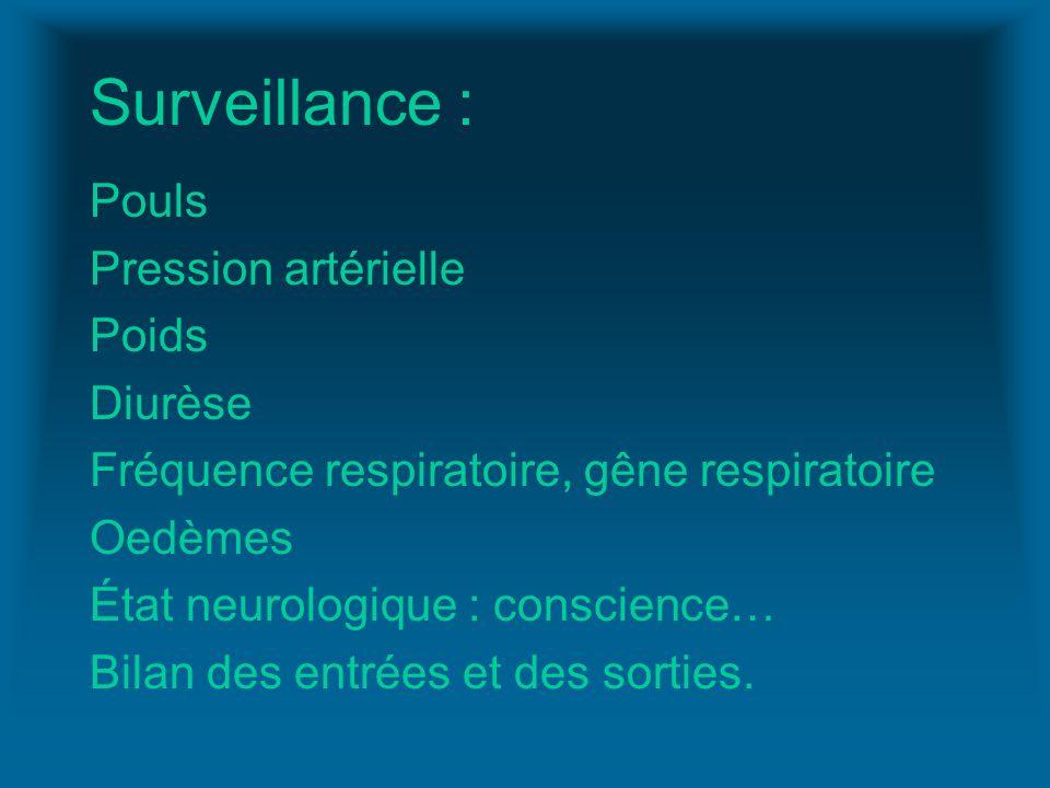 Surveillance : Pouls Pression artérielle Poids Diurèse Fréquence respiratoire, gêne respiratoire Oedèmes État neurologique : conscience… Bilan des ent