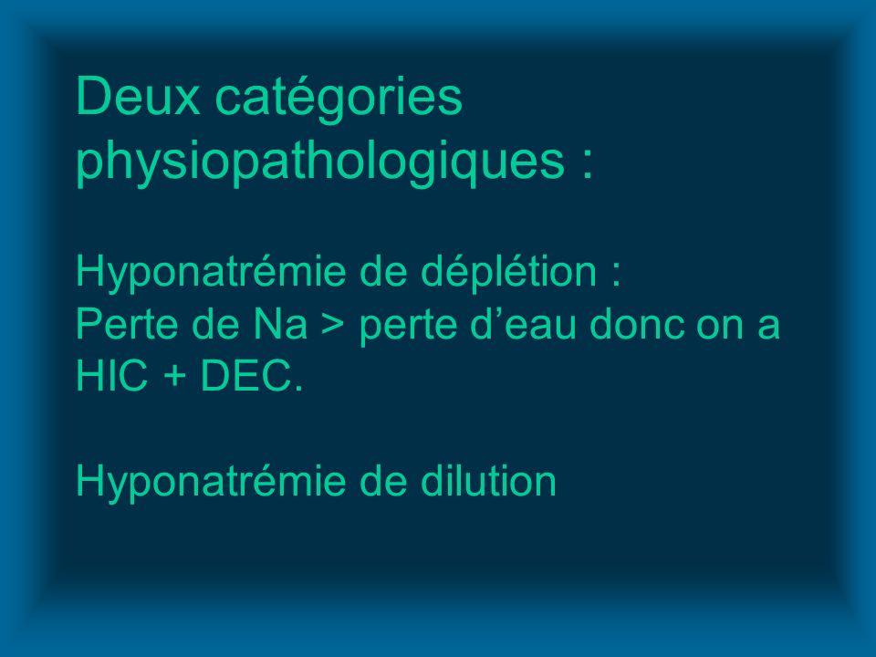 Deux catégories physiopathologiques : Hyponatrémie de déplétion : Perte de Na > perte deau donc on a HIC + DEC. Hyponatrémie de dilution