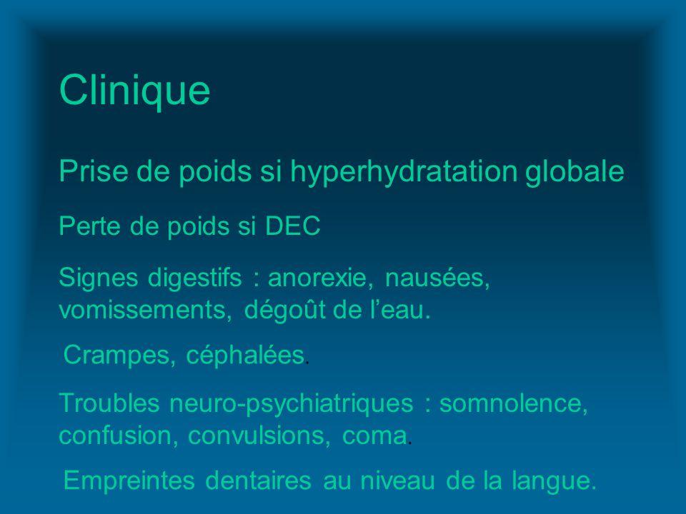 Clinique Prise de poids si hyperhydratation globale Perte de poids si DEC Signes digestifs : anorexie, nausées, vomissements, dégoût de leau. Crampes,
