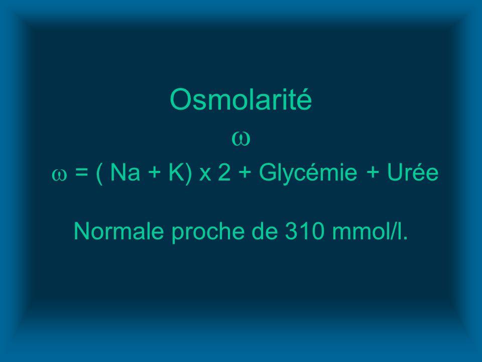 Déshydratation intra-cellulaire Perte deau plus importante que perte de sodium