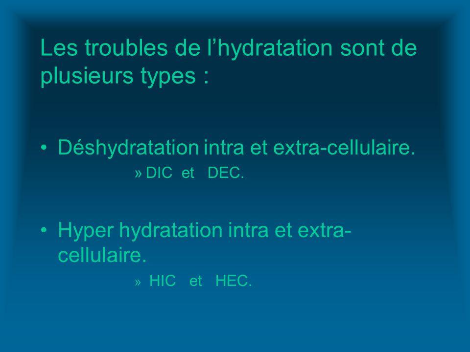 Les troubles de lhydratation sont de plusieurs types : Déshydratation intra et extra-cellulaire. »DIC et DEC. Hyper hydratation intra et extra- cellul