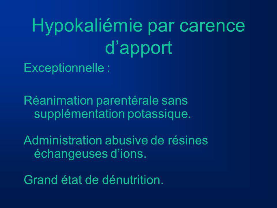 Hypokaliémie par carence dapport Exceptionnelle : Réanimation parentérale sans supplémentation potassique. Administration abusive de résines échangeus