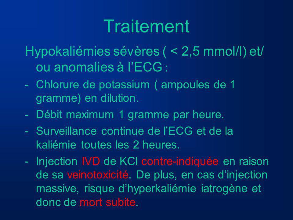Traitement Hypokaliémies sévères ( < 2,5 mmol/l) et/ ou anomalies à lECG : -Chlorure de potassium ( ampoules de 1 gramme) en dilution. -Débit maximum