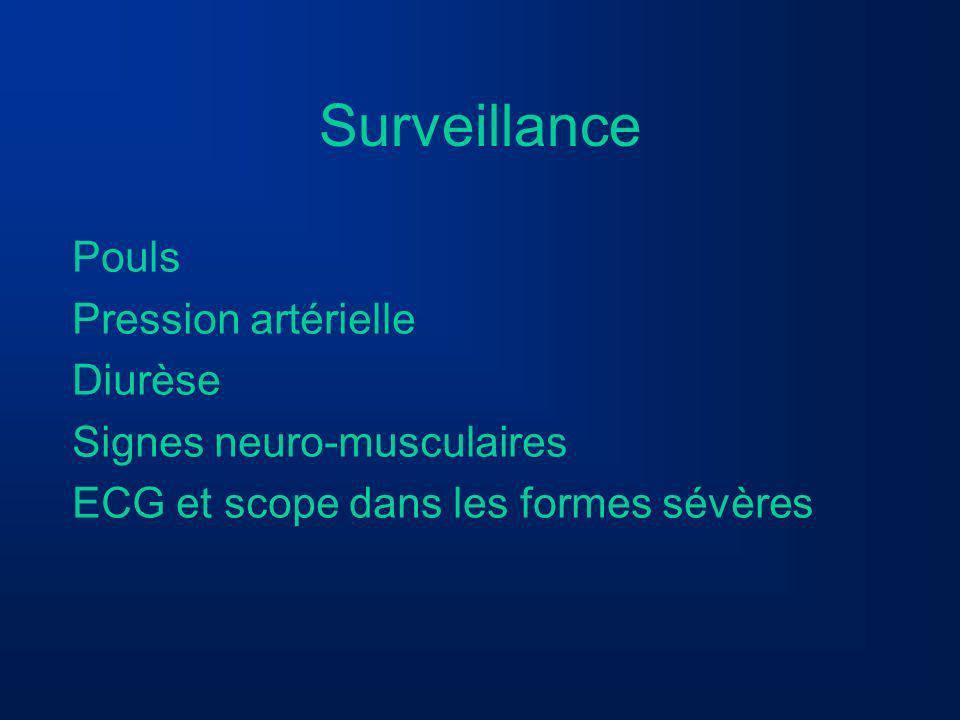 Surveillance Pouls Pression artérielle Diurèse Signes neuro-musculaires ECG et scope dans les formes sévères