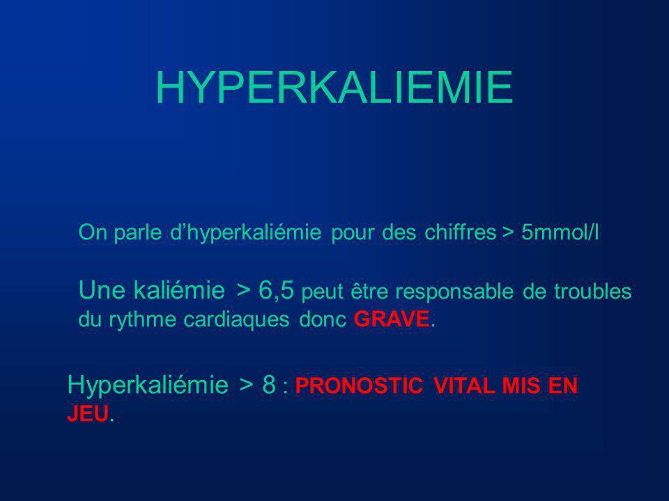 HYPERKALIEMIE On parle dhyperkaliémie pour des chiffres > 5mmol/l Une kaliémie > 6,5 peut être responsable de troubles du rythme cardiaques donc GRAVE