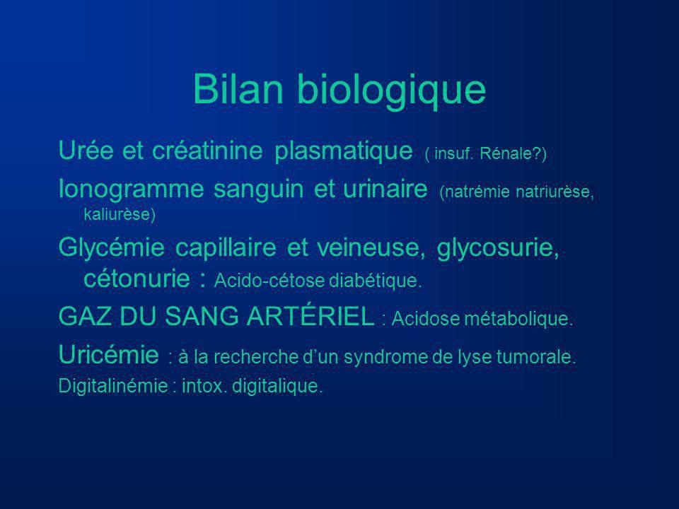 Bilan biologique Urée et créatinine plasmatique ( insuf. Rénale?) Ionogramme sanguin et urinaire (natrémie natriurèse, kaliurèse) Glycémie capillaire