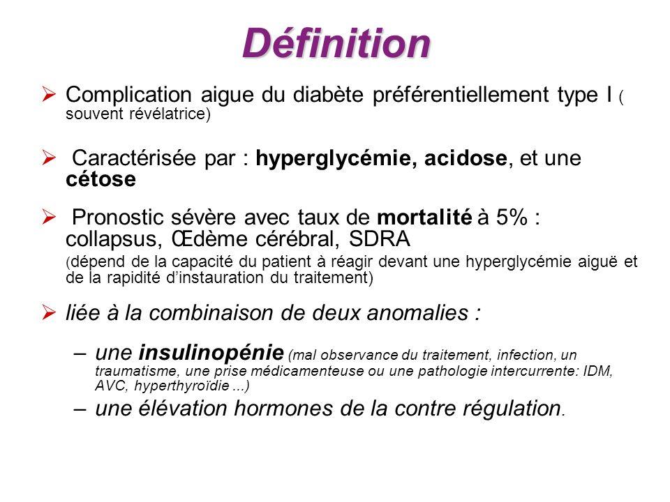 Définition Complication aigue du diabète préférentiellement type I ( souvent révélatrice) Caractérisée par : hyperglycémie, acidose, et une cétose Pro