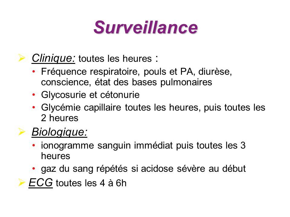 Surveillance Clinique: toutes les heures : Fréquence respiratoire, pouls et PA, diurèse, conscience, état des bases pulmonaires Glycosurie et cétonuri