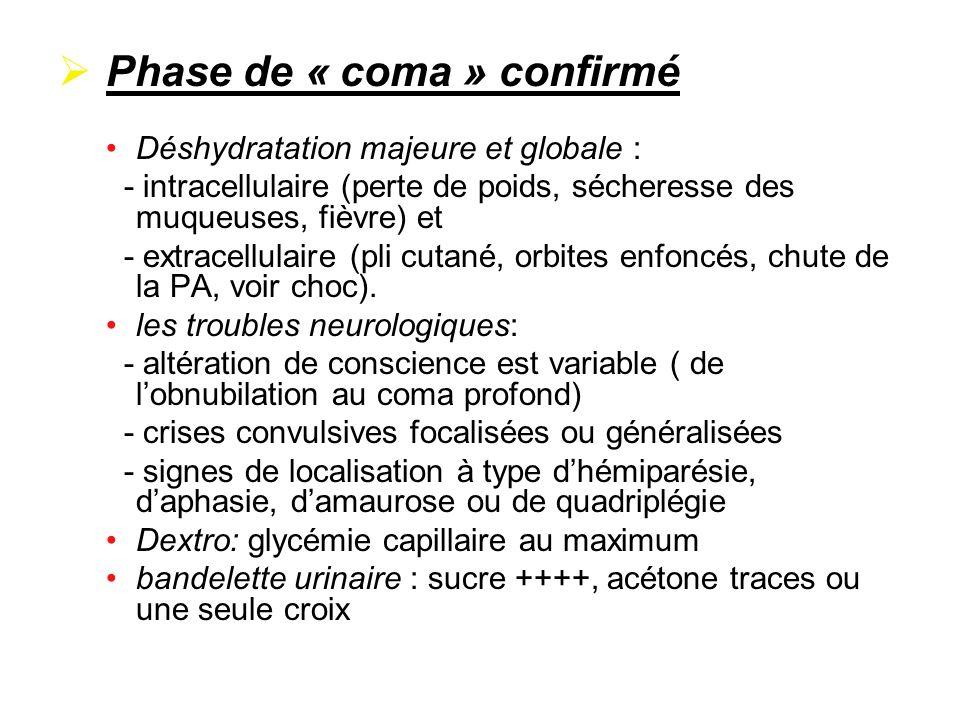 Phase de « coma » confirmé Déshydratation majeure et globale : - intracellulaire (perte de poids, sécheresse des muqueuses, fièvre) et - extracellulai