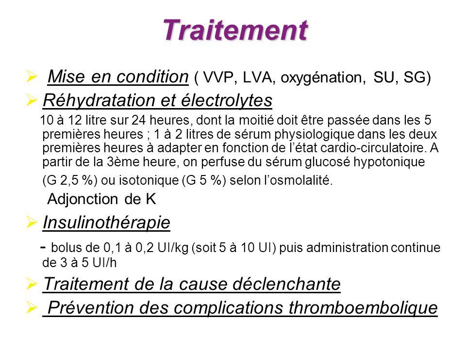 Traitement Mise en condition ( VVP, LVA, oxygénation, SU, SG) Réhydratation et électrolytes 10 à 12 litre sur 24 heures, dont la moitié doit être pass