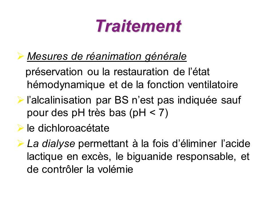 Traitement Mesures de réanimation générale préservation ou la restauration de létat hémodynamique et de la fonction ventilatoire lalcalinisation par B