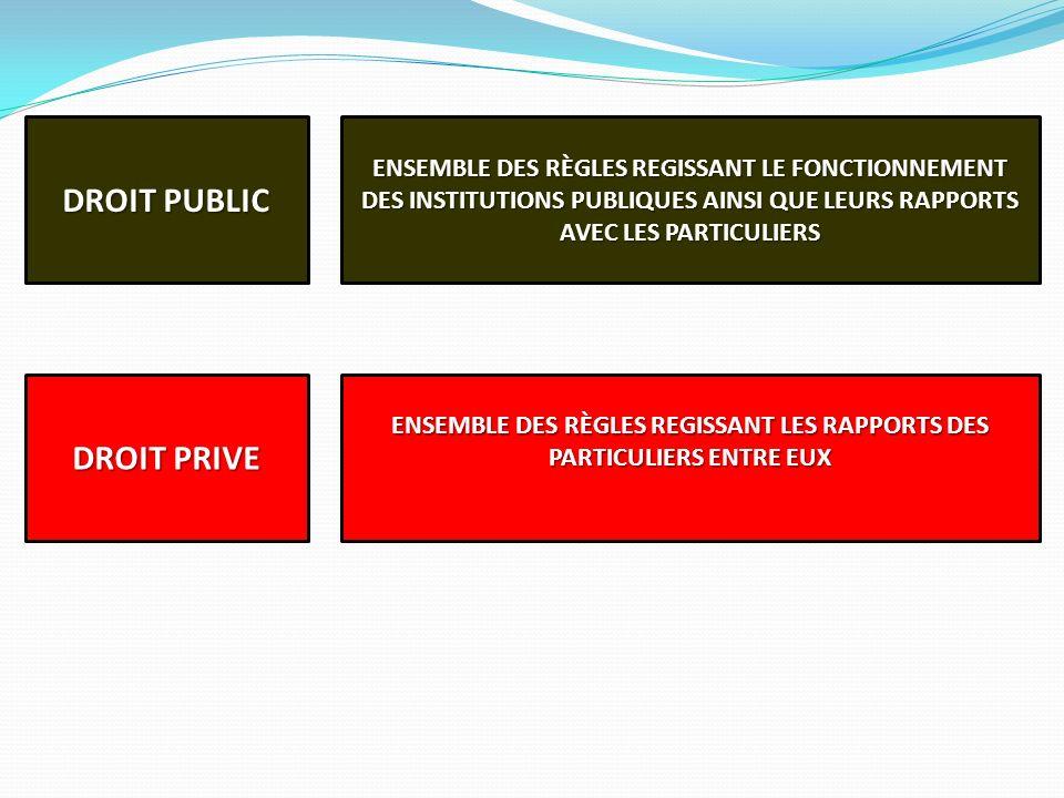 DROIT PUBLIC ENSEMBLE DES RÈGLES REGISSANT LE FONCTIONNEMENT DES INSTITUTIONS PUBLIQUES AINSI QUE LEURS RAPPORTS AVEC LES PARTICULIERS DROIT PRIVE ENS