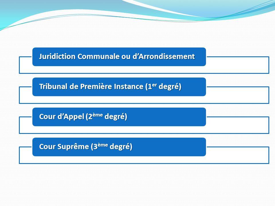 Juridiction Communale ou dArrondissement Tribunal de Première Instance (1 er degré) Cour dAppel (2 ème degré) Cour Suprême (3 ème degré)