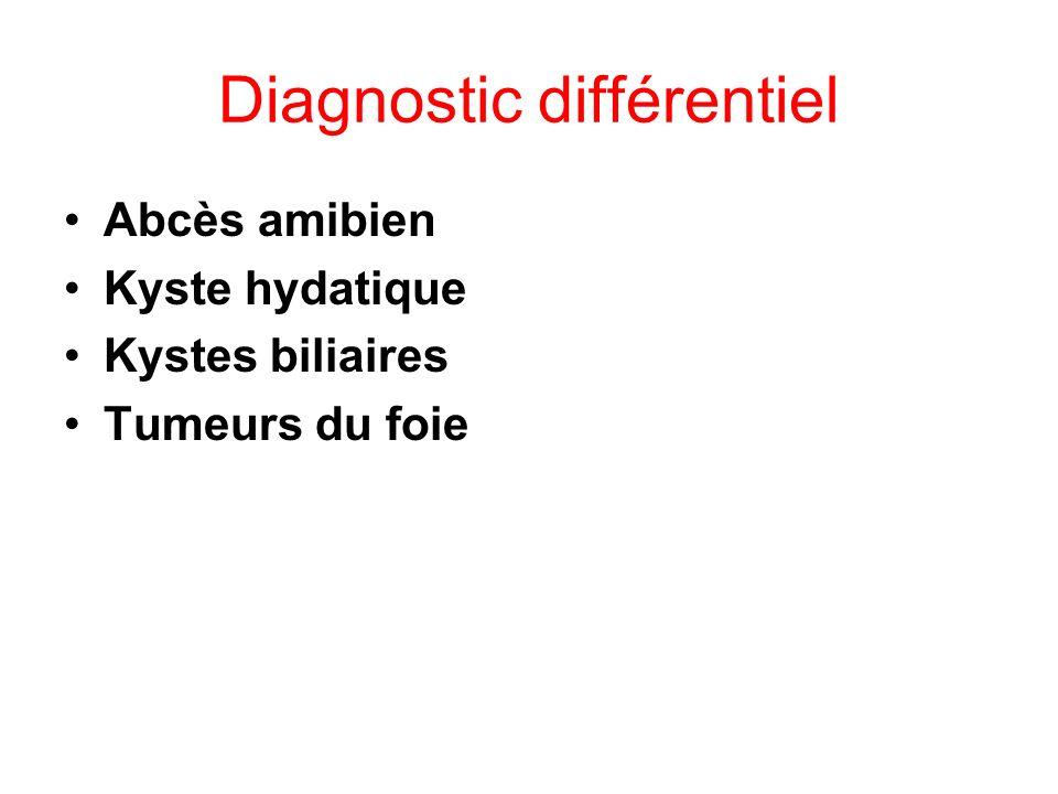 Diagnostic différentiel Abcès amibien Kyste hydatique Kystes biliaires Tumeurs du foie