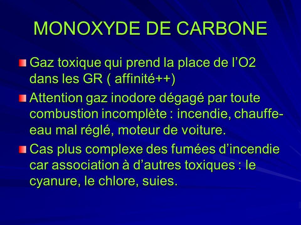 MONOXYDE DE CARBONE Gaz toxique qui prend la place de lO2 dans les GR ( affinité++) Attention gaz inodore dégagé par toute combustion incomplète : inc