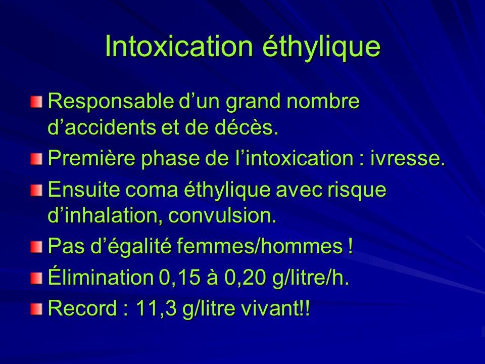 Intoxication éthylique Responsable dun grand nombre daccidents et de décès. Première phase de lintoxication : ivresse. Ensuite coma éthylique avec ris