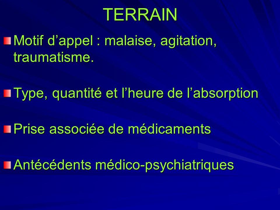 TERRAIN Motif dappel : malaise, agitation, traumatisme. Type, quantité et lheure de labsorption Prise associée de médicaments Antécédents médico-psych