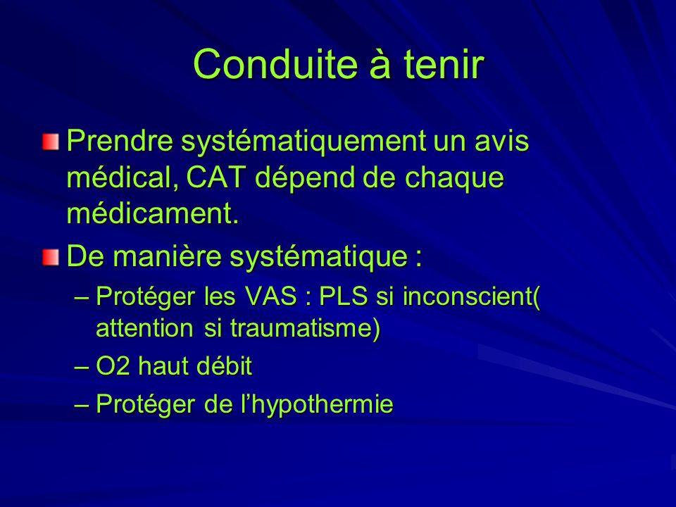 Conduite à tenir Prendre systématiquement un avis médical, CAT dépend de chaque médicament. De manière systématique : –Protéger les VAS : PLS si incon