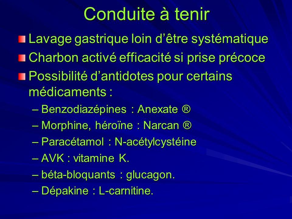 Conduite à tenir Lavage gastrique loin dêtre systématique Charbon activé efficacité si prise précoce Possibilité dantidotes pour certains médicaments