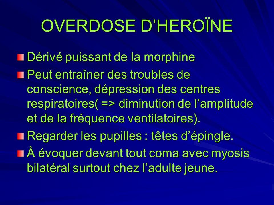 OVERDOSE DHEROÏNE Dérivé puissant de la morphine Peut entraîner des troubles de conscience, dépression des centres respiratoires( => diminution de lam