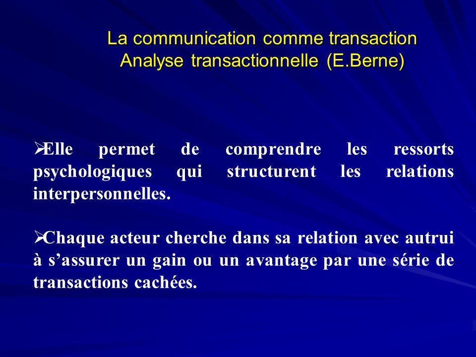La communication comme transaction Analyse transactionnelle (E.Berne) Elle permet de comprendre les ressorts psychologiques qui structurent les relati