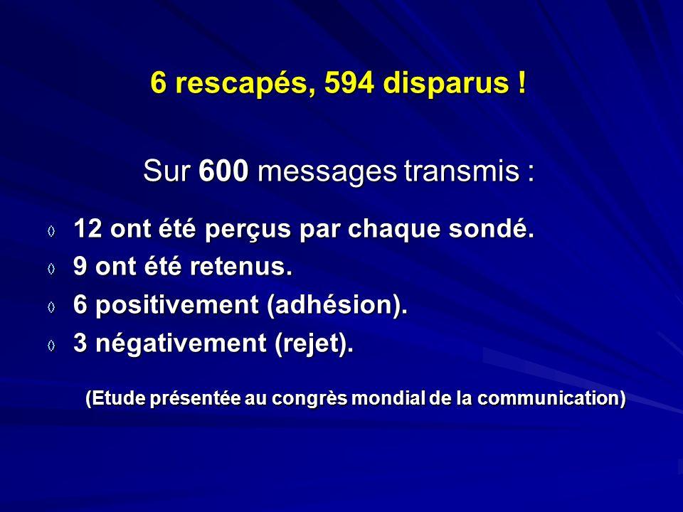 6 rescapés, 594 disparus ! 6 rescapés, 594 disparus ! Sur 600 600 messages transmis : 12 12 ont été perçus par chaque sondé. 9ont été retenus. 6positi