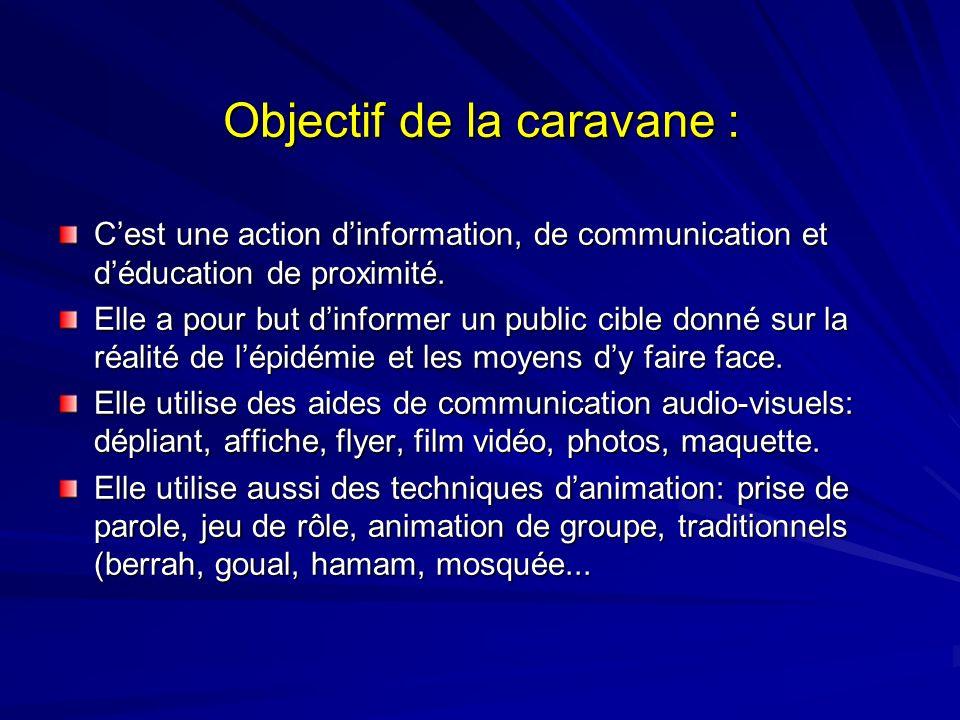 Objectif de la caravane : Cest une action dinformation, de communication et déducation de proximité. Elle a pour but dinformer un public cible donné s