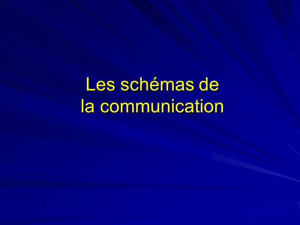Les schémas de la communication