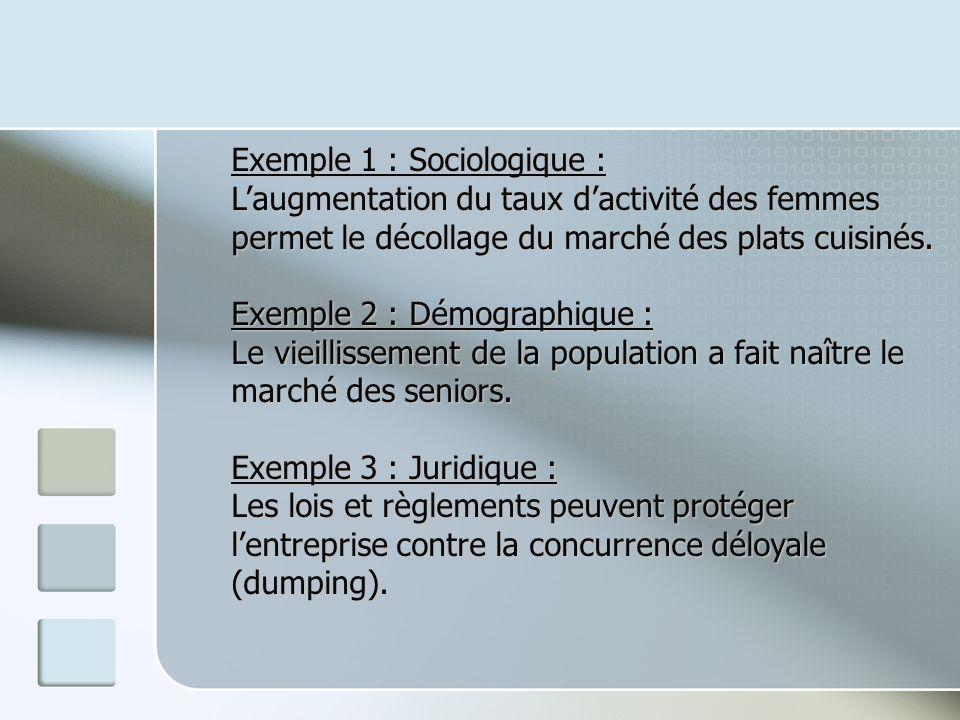 Exemple 1 : Sociologique : Laugmentation du taux dactivité des femmes permet le décollage du marché des plats cuisinés. Exemple 2 : Démographique : Le