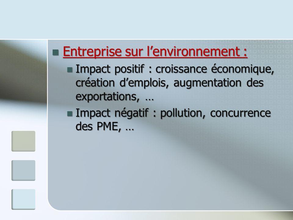 Entreprise sur lenvironnement : Entreprise sur lenvironnement : Impact positif : croissance économique, création demplois, augmentation des exportatio